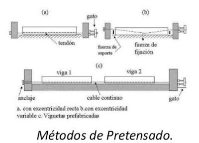 constructora-venezuela
