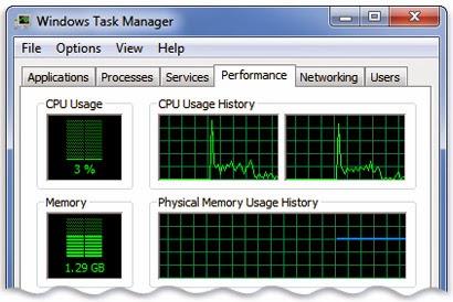 Cara Mengatasi CPU Usage Yang Tinggi