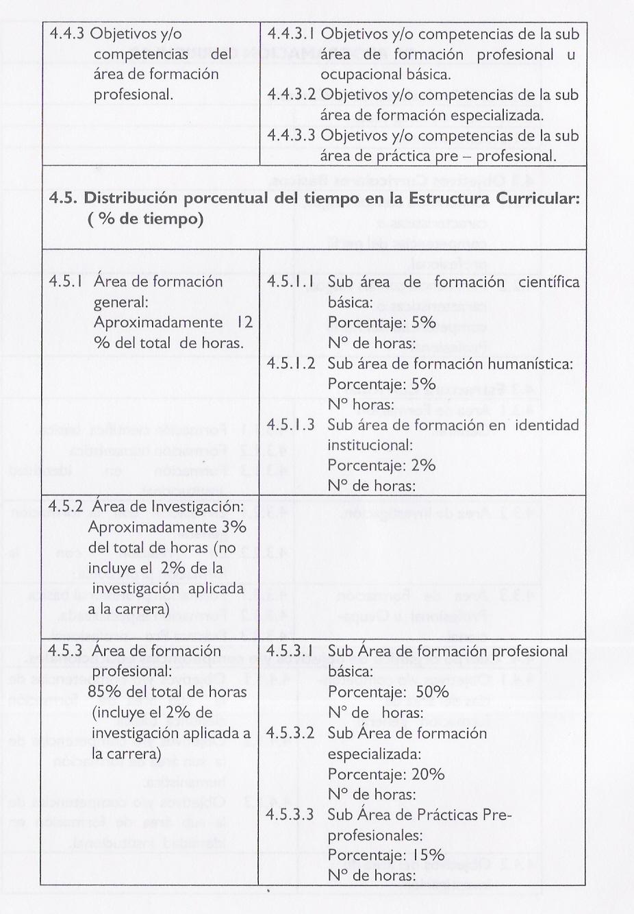 CONSTRUCCIÓN Y EVALUACIÓN DEL PLAN CURRICULAR ©: 6. CONSTRUCCIÓN ...