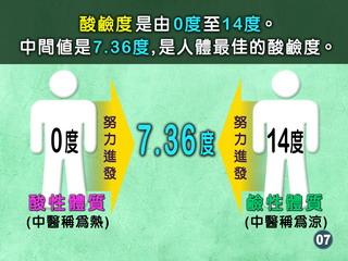 維持身體的pH值(酸鹼度)處於7.36的位置