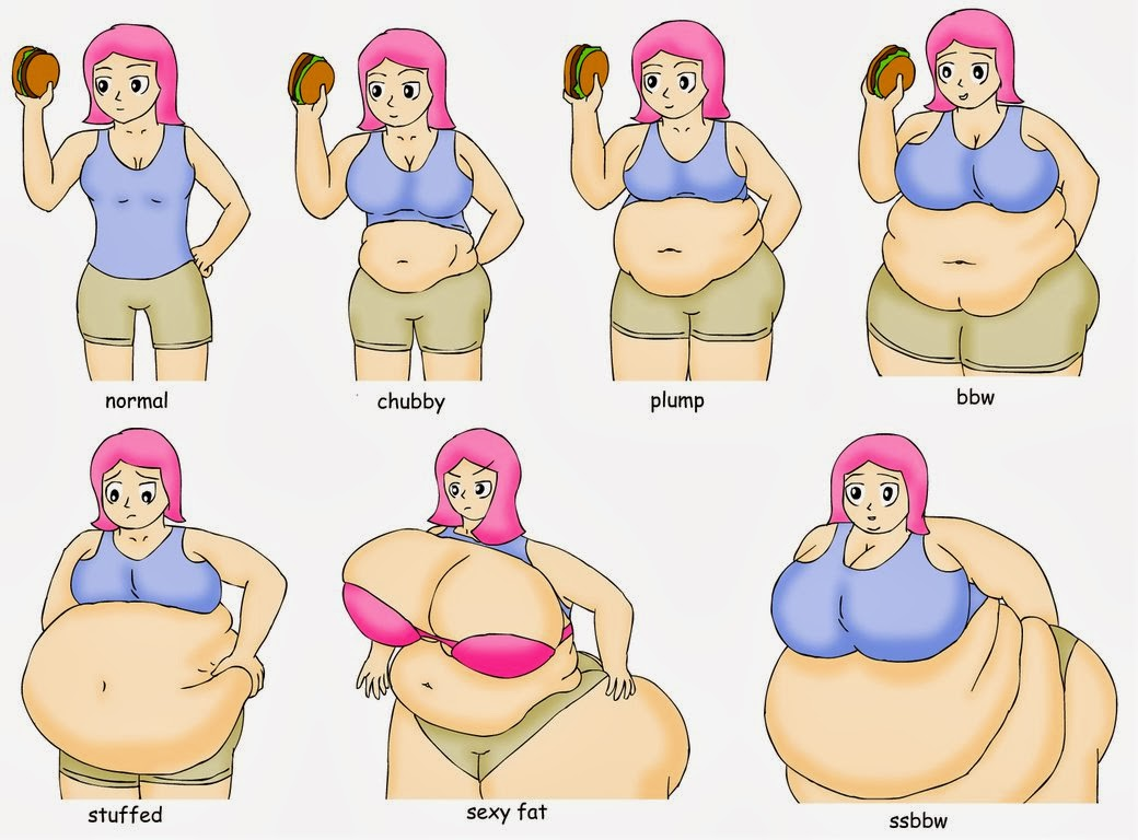 what does bbw body type mean