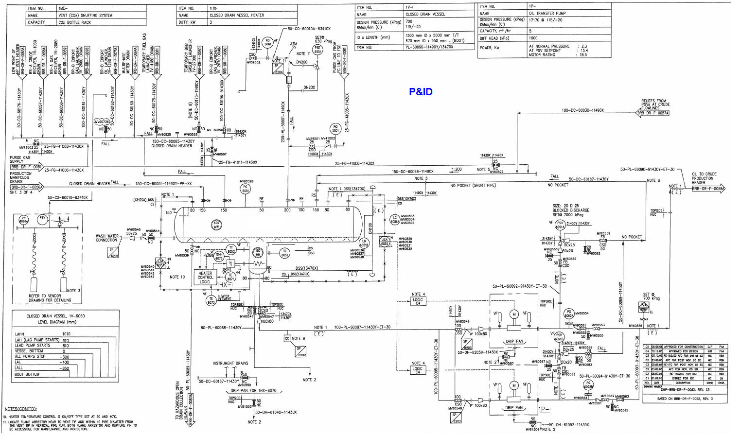 Process and instrument Diagram - Piping Design