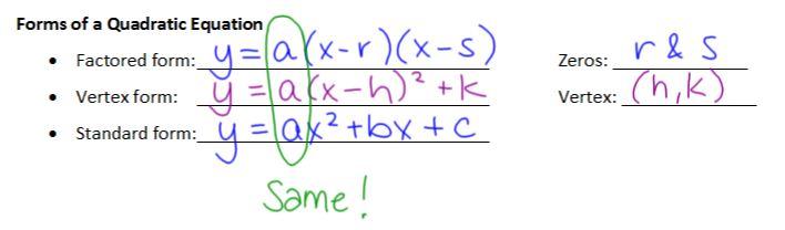 M3 Making Math Meaningful Mpm2d Day 31 Quadratic Transformations