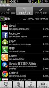 なんと、電池食いアプリのLINEを抜いて堂々1位じゃん。