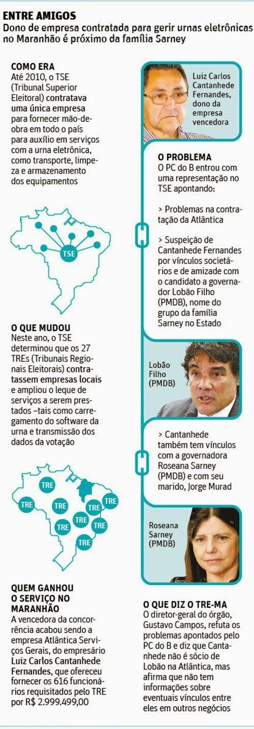 Luiz Carlos Cantanhede Fernandes