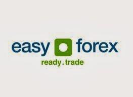 análisis del broker Easy-Forex