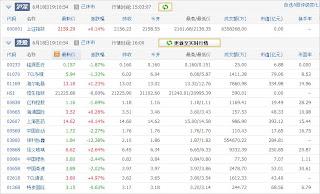 中国株コバンザメ投資ウォッチ銘柄watch20130618