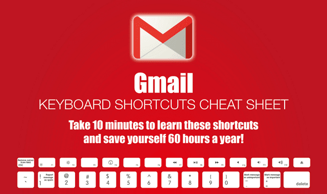 Gmail Keyboard Shortcuts Cheat Sheet