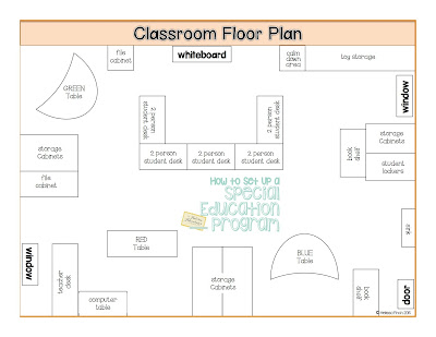 quothow to set up a special education programquot floor plans