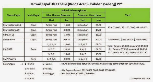 Jadwal Kapal Aceh - Sabang