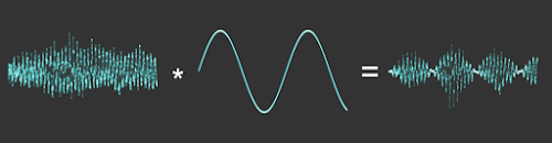 [Image: Oscillograms of a wideband signal and a sinusoid tone, and a multiplication of the two.]