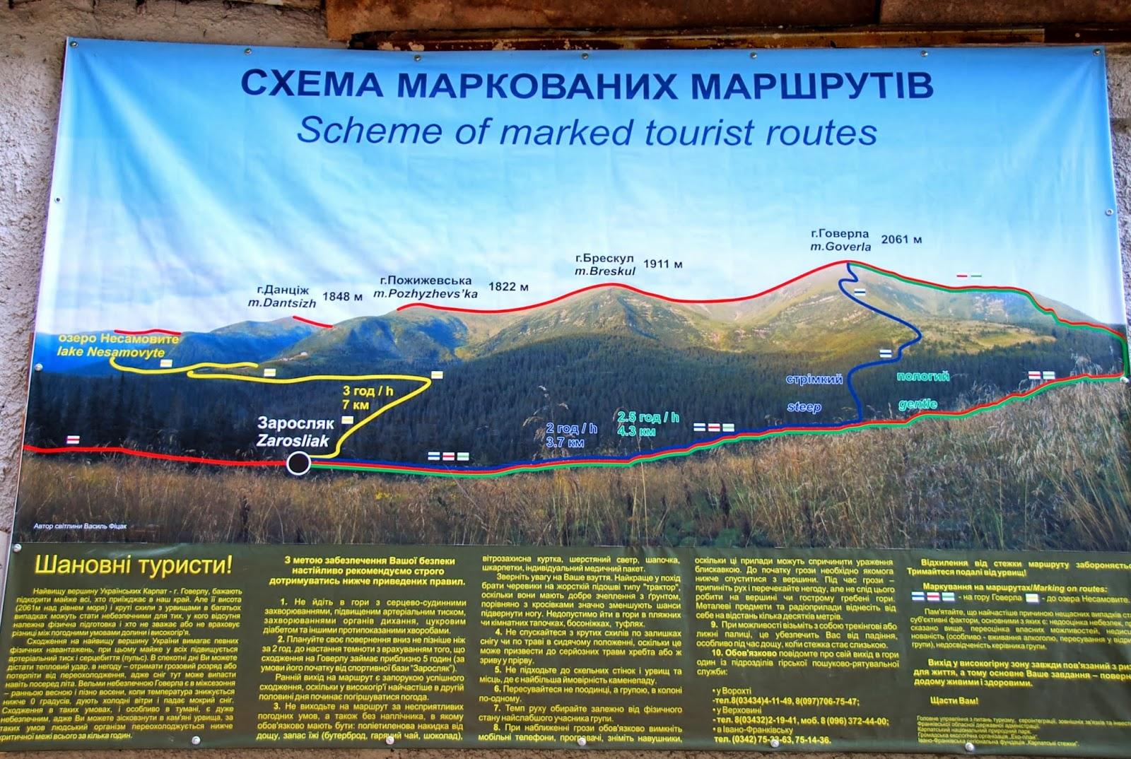 Харькове: девушка маршрут на 3 дня карпаты спине: симптомы