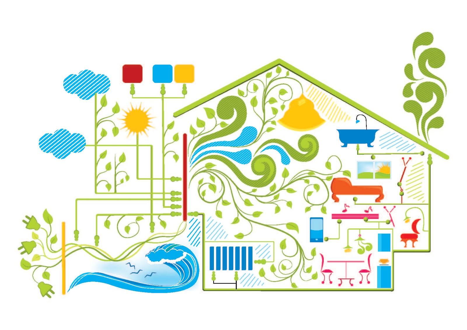 Detr s de cada revista un hogar sustentable for Cosas decorativas para el hogar