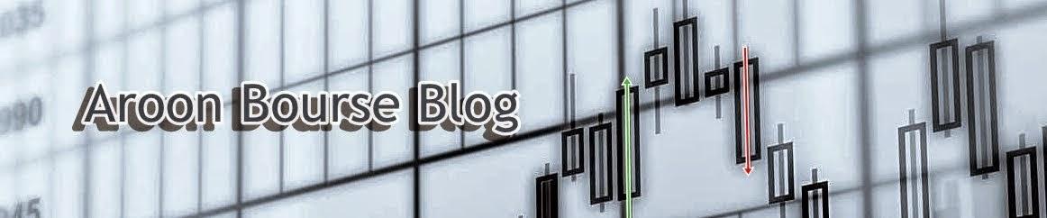 AROON BOURSE BLOG - Analyse boursière du CAC40   Tendance des marchés