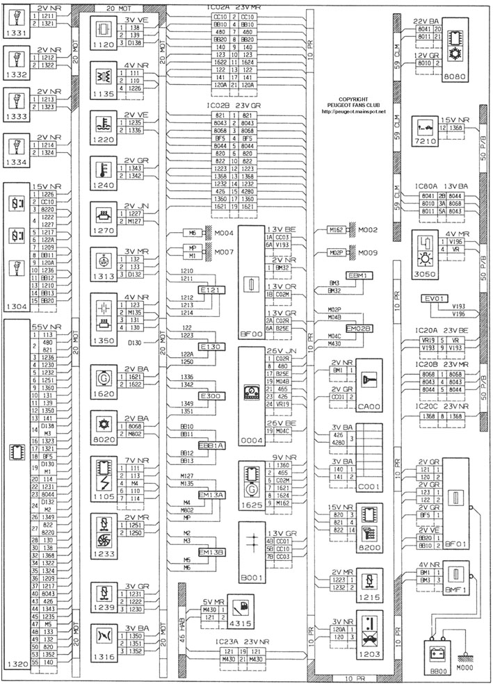 Peugeot Partner Wiring Diagram Pdf Peugeot Wiring Diagrams Projects – Peugeot Partner Wiring Diagram