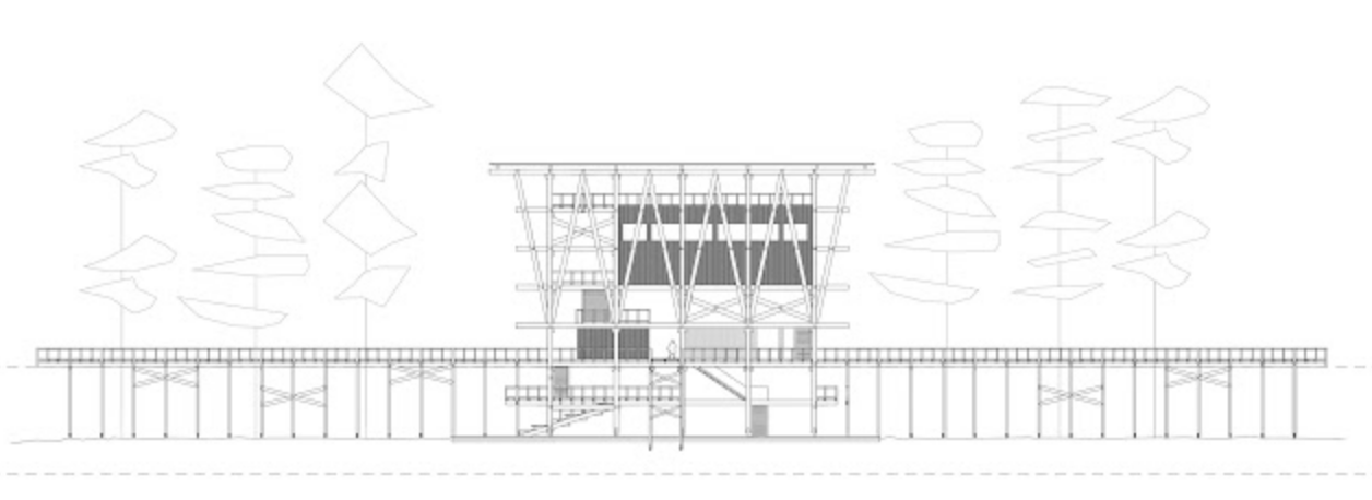 LANDART MUSEUM