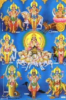 9 Navagraha Temples of Tamilnadu