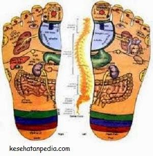 Gangguan kesehatan yang dilhat dari kaki