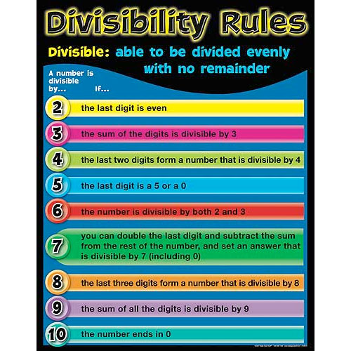 Divisibility Rules Lessons TES Teach – Divisibility Test Worksheet