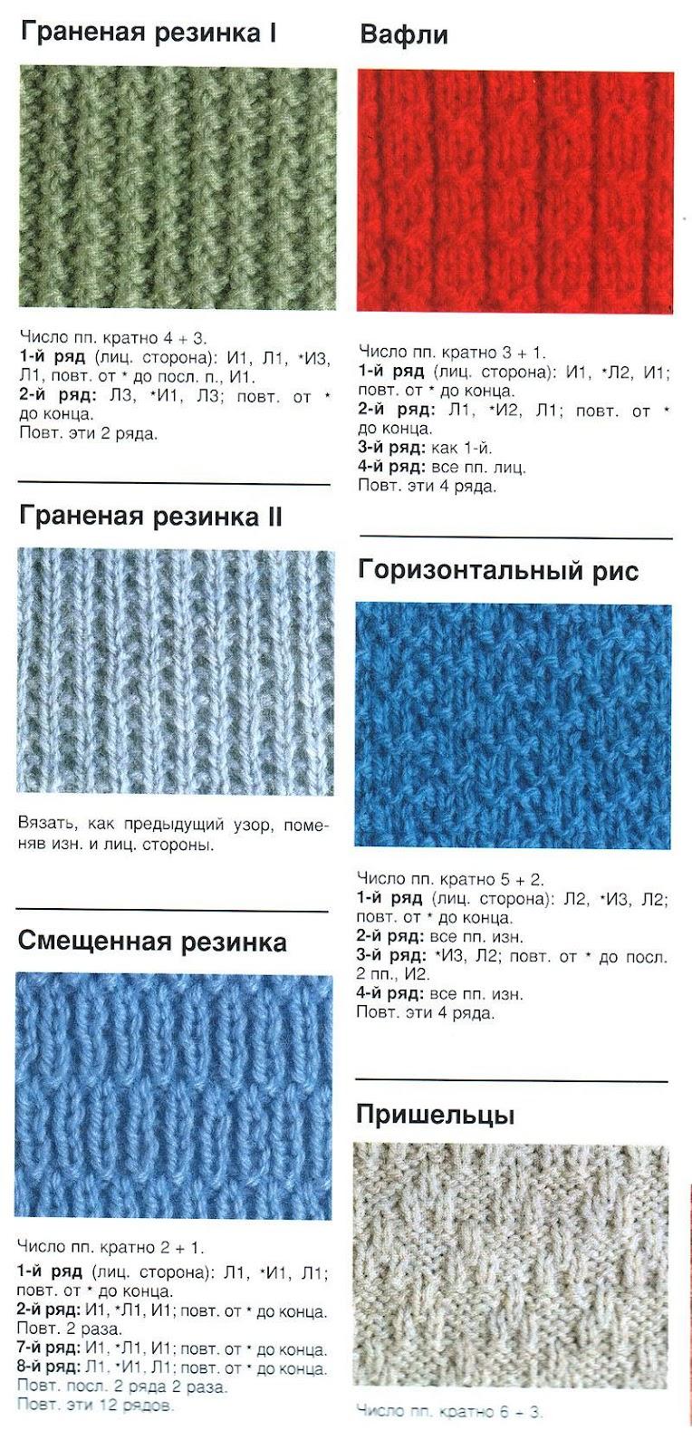 Вязание спицами жемчужный резинка схема