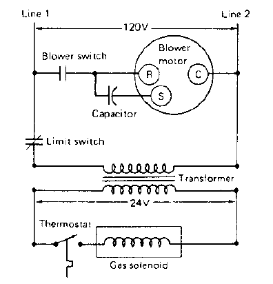 Gas Furnace Operation And Diagram Basics All About Mechanical