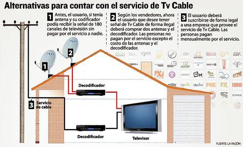 Venta de antenas contin a y se anuncia otro corte en tv - Precios de antenas de television ...