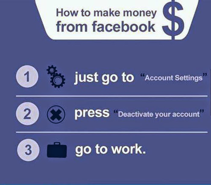 New Way to Earn Money from FACEBOOK 2014