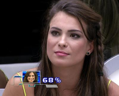 Kamilla é eliminada do BBB13 com 68% dos votos