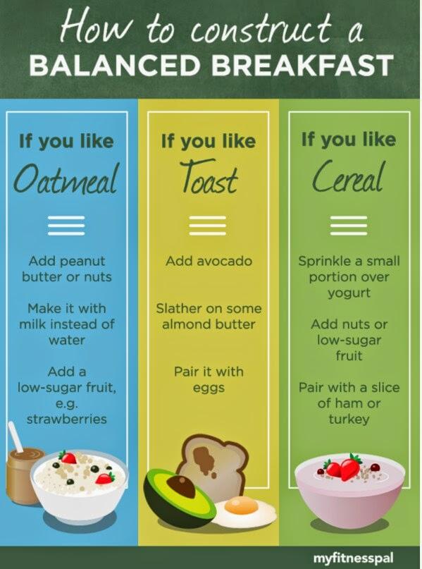 Tips Diet 1200 Kalori 7 Hari Menjelang Pernikahan!