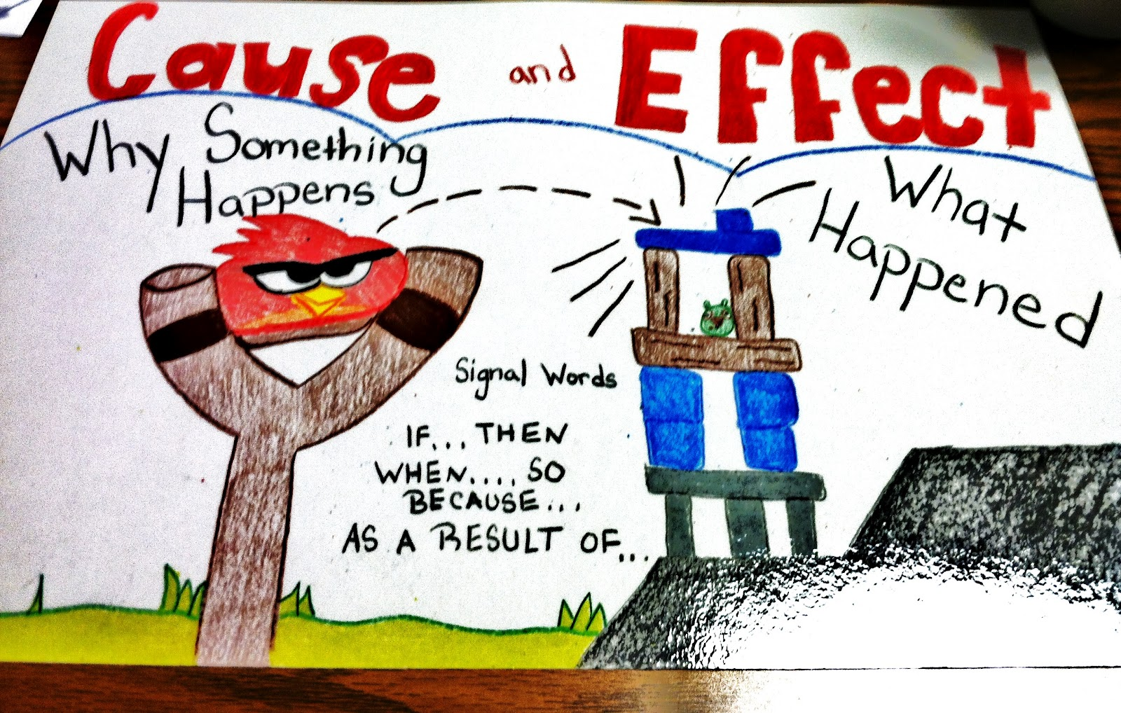 cause and effect relationship pictures teens