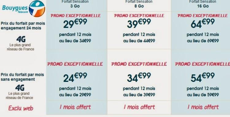 Les nouvelles promotions chez Bouygues Telecom !