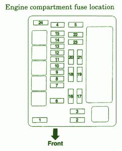 [SCHEMATICS_4PO]  Mitsubishi Fuse Box Diagram: Fuse Box Mitsubishi 2002 Lancer OZ Rally  Engine Compartment Diagram | 2002 Lancer Fuse Box |  | Mitsubishi Fuse Box Diagram - blogger