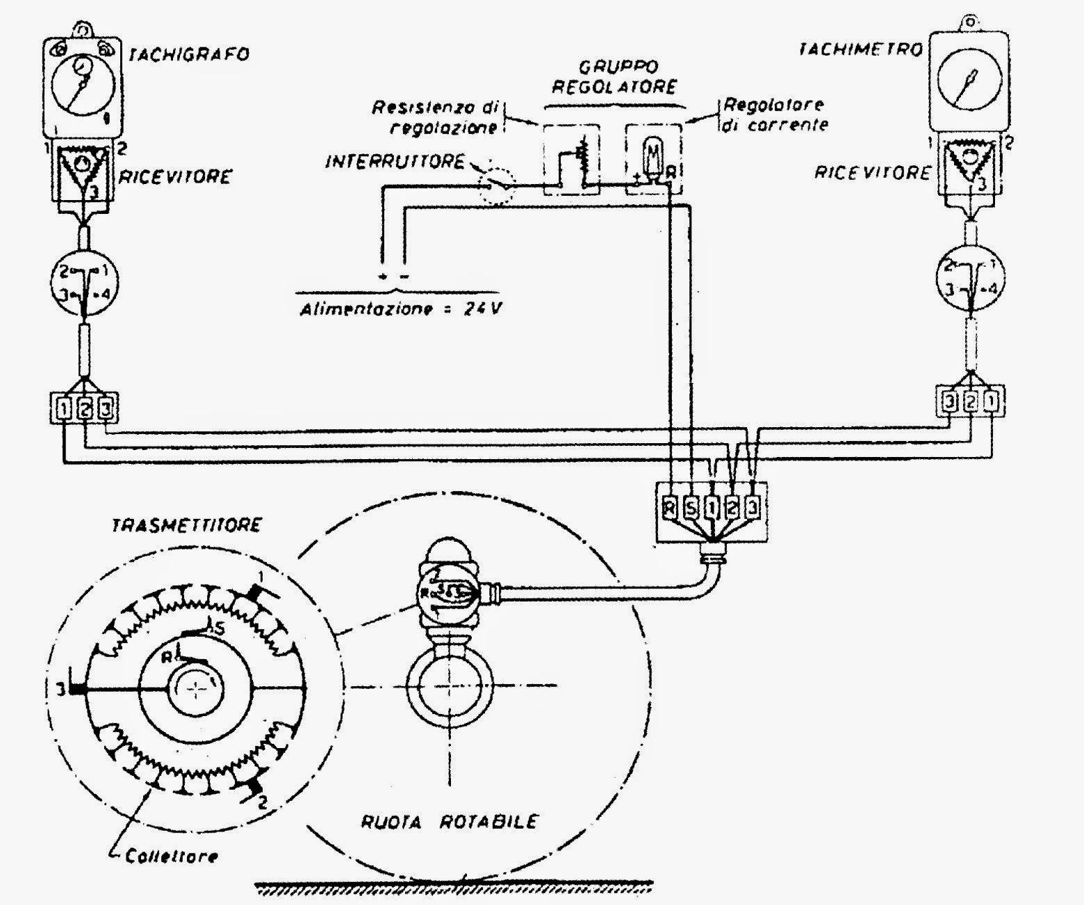 Schema Elettrico Motore Trifase 2 Velocità : Motore watt velocità