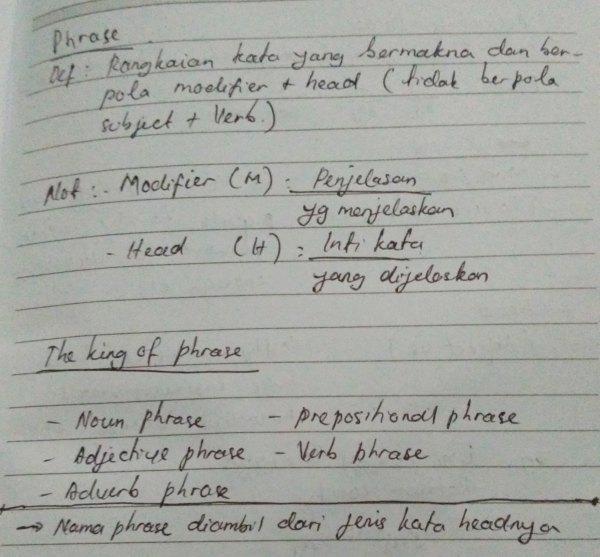 Pengertian dan Jenis-jenis Phrase Dalam Bahasa Inggris