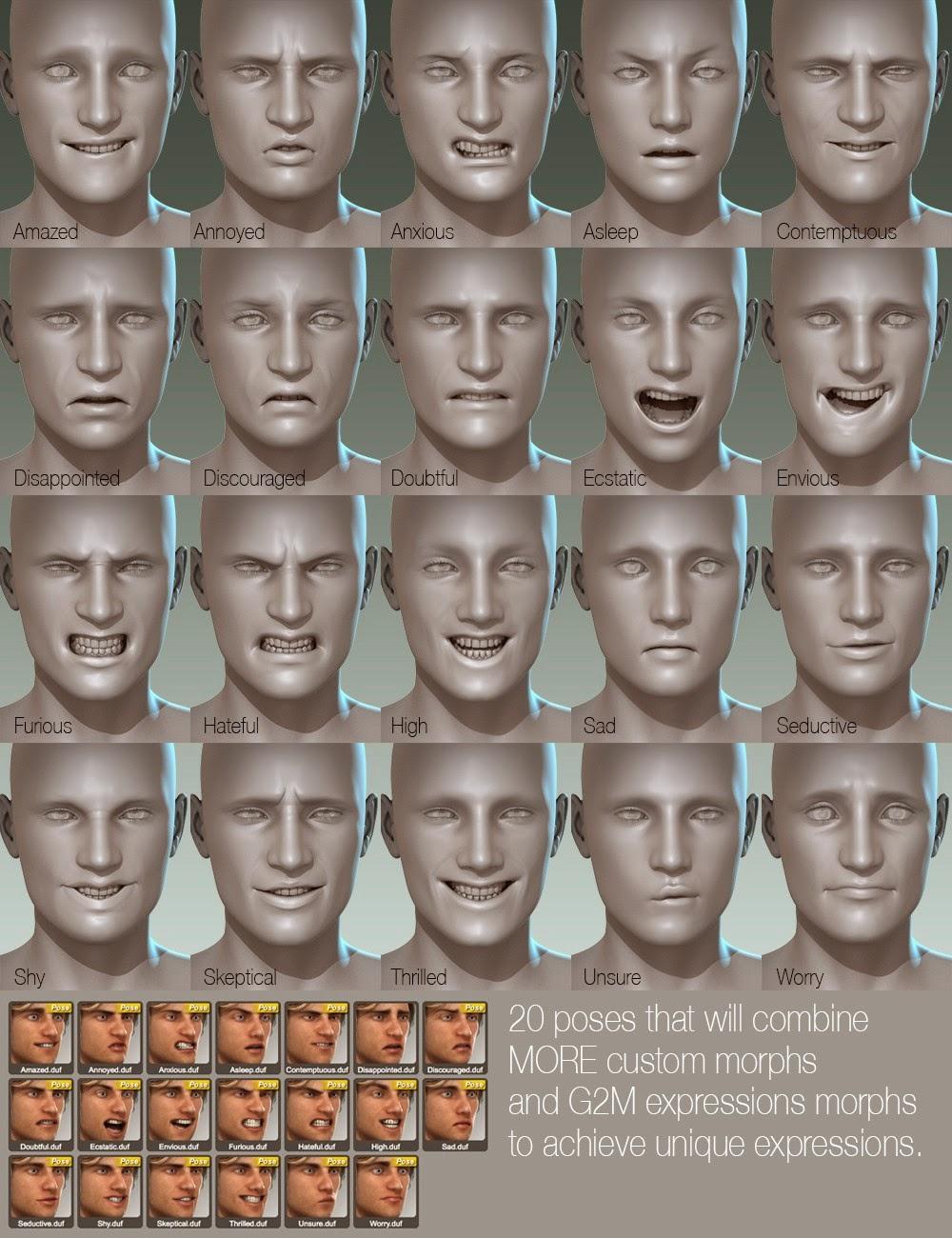Plusieurs expressions pour Genèse 2 Homme