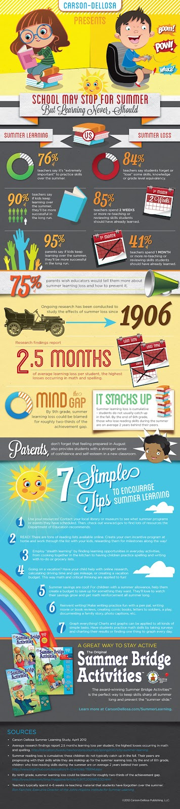 Carson Dellosa infographics summer learning