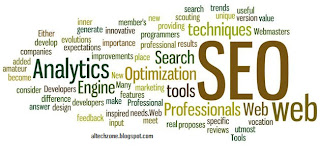 How Important is the Title of Blog Post in SEO