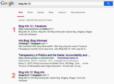 Blog Info, hasil SERP Google