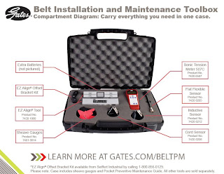 Gates Belt Installation and Maintenance Toolbox keeps all your tools and accessories together and well protected.