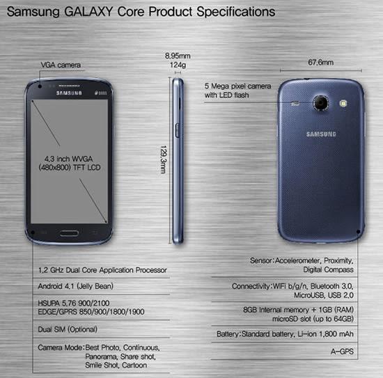 Kekurangan Samsung Galaxy Core