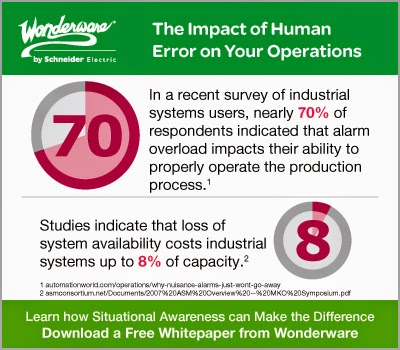 impact of automation on situational awareness Impact of automated vehicle technologies on driver skills june 2016  factors such as trust and reliance, situational awareness, behavior adaptation, and workload were considered  automation has had a significant impact on pilot performance in aviation the.