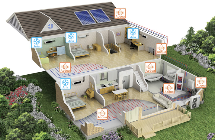Pompa di calore samsung ehs condizionamento residenziale for Impianto climatizzazione