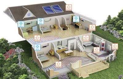 Pompa di calore samsung ehs condizionamento residenziale - Riscaldamento aria canalizzata ...