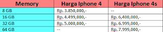 Harga terbaru juli 2015 iphone 4 dan 4s baru