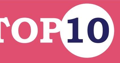 Top 10 des lieux de rencontres
