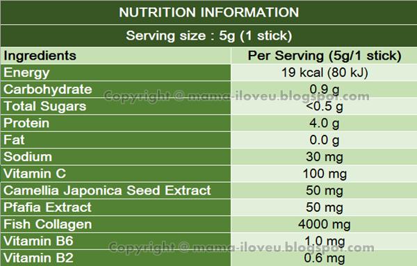 Fakta Nutrisi Shaklee Collagen Powder