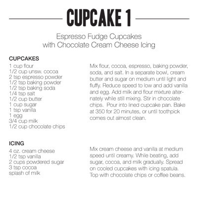 cupcake icing recipes