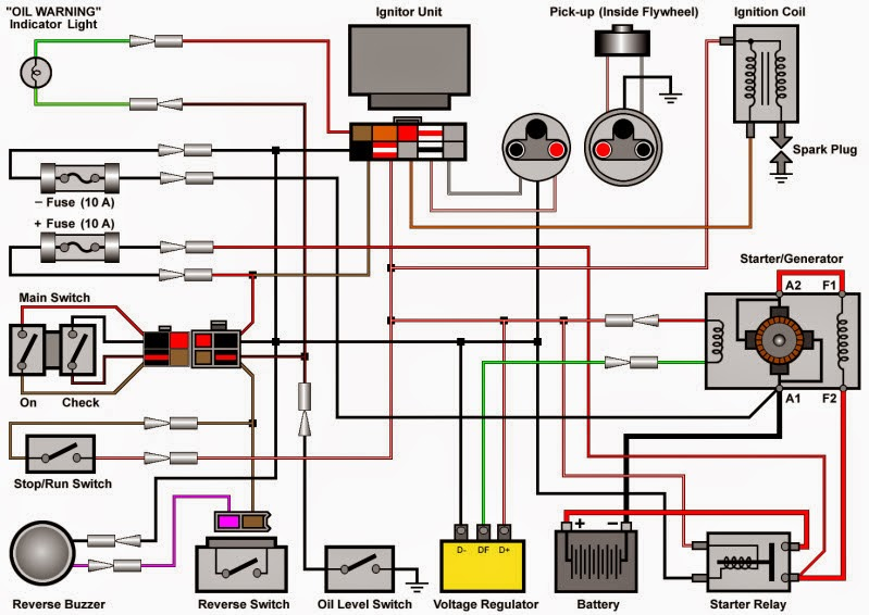 yamaha g1 golf cart solenoid wiring diagram the wiring diagram yamaha golf cart jn4 wiring diagram digitalweb wiring diagram