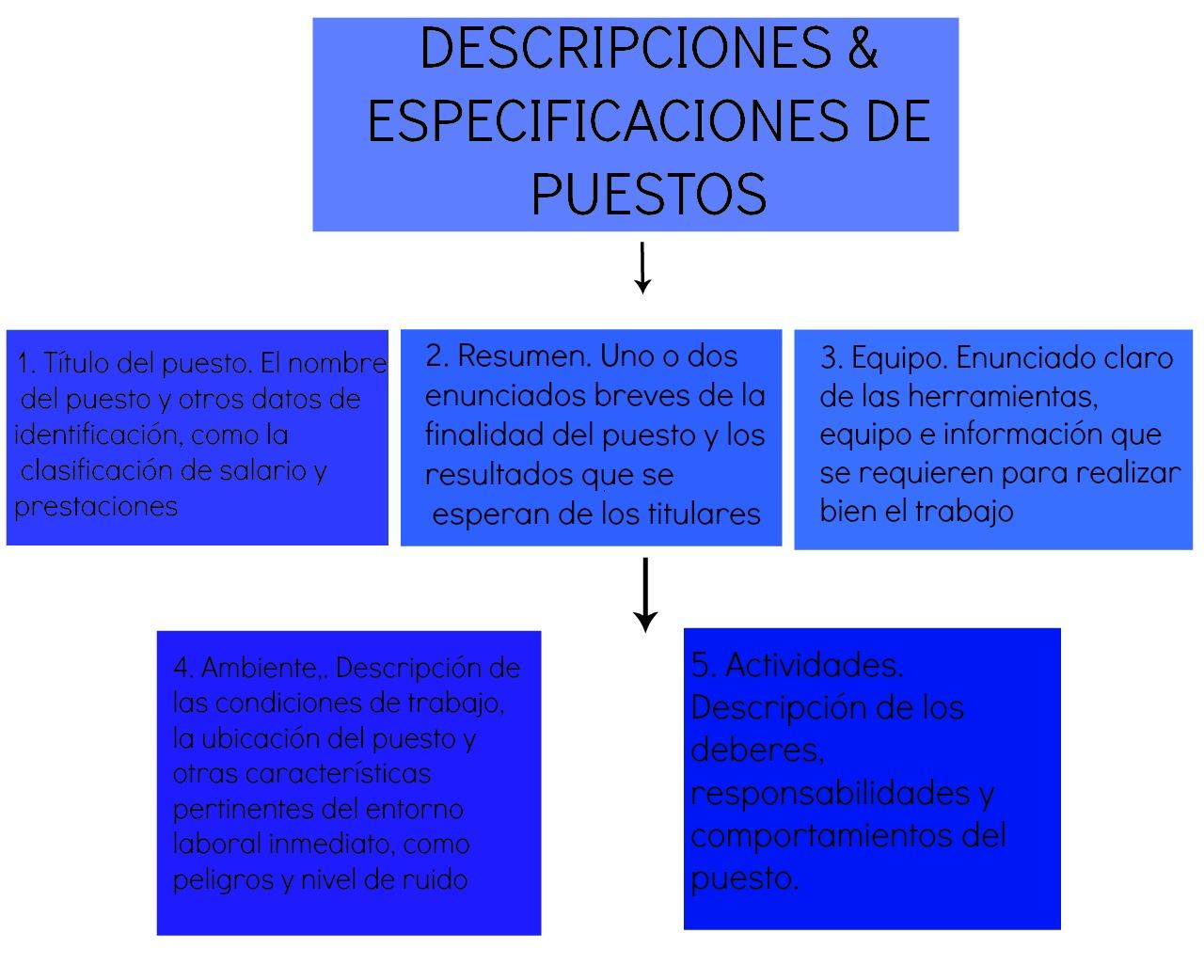 Evalua El Desempeño De La Org. Utilizando Herramientas De Calidad ...