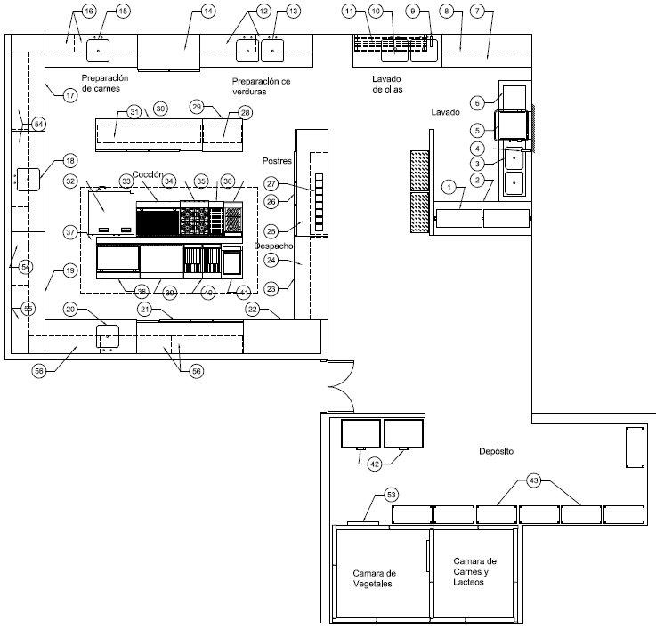Tallerdehosteler ab sica cocinas instalaciones y planos for Planos para cocina mejorada